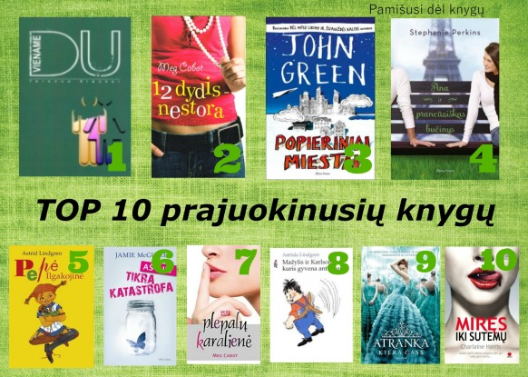 top10prajuokinusiųknygų